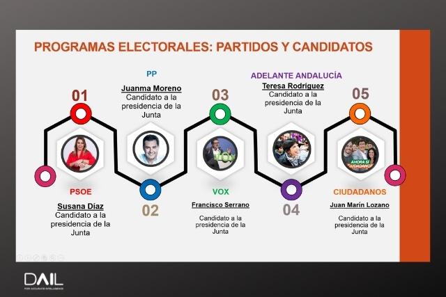 Los candidatos a las elecciones a la Junta de Andalucía 2018
