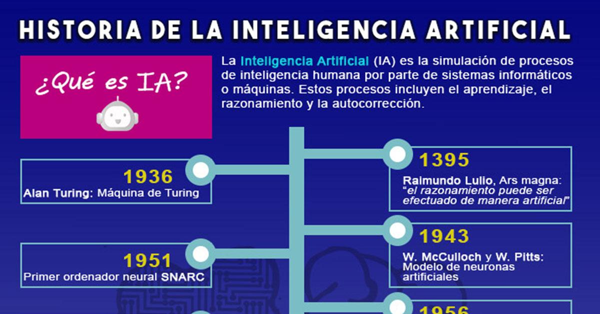 infografía inteligencia artificial
