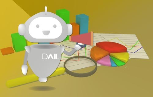 marketing, dail, inteligencia artificial, megáfono,