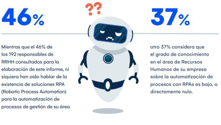robot, triste, confuso, preguntas